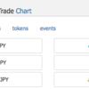 暗号通貨取引所の比較(随時更新)
