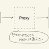 Proxy パターン for Ruby / Rails
