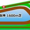 桜花賞2020