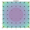 矢印プロットの作図【ゼロつく1のノート(Python)】