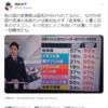 中国の名前だけは出さず「従来株」と書く日本のマスコミ  2021年5月13日