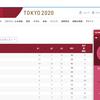 東京オリンピック公式サイトの国別メダル獲得一覧は五輪憲章違反