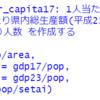 都道府県別の1住宅当たり延べ面積のデータの分析2 - R言語のデータフレームをいろいろ加工する。