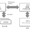 「GPUを支える技術」読む (第1章)