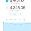 【ウェルスナビ、dポイント投資】1月3週目の成果報告