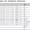 日本の高校数学の四分位数の求め方はRの9種類のどれとも違う