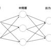 【Deep Learning お勉強 #3】ニューラルネットワークとは