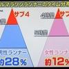 BSサブ4シーズン2 大阪 淀川寛平マラソン