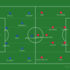 【分析レビュー】Premier League 第8節 エバートン vs マンチェスター・U