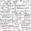 簿記きほんのき42【仕訳】出張の仮払金