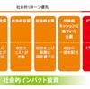 NHK「サキどり↑」でインパクト投資の特集