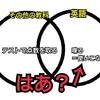 日本の英語教育なんて無駄のかたまり、と思っていたら目を覚まして欲しい