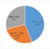 KinKi Kidsシングル総選挙2-④