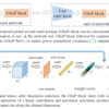 Global Second-order Pooling Convolutional Networks