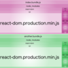 webpack のコード分割の初歩