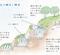 山古志の棚池群(新潟県)