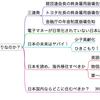 令和の始まりは、日本の終わりの始まりなのか?