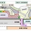 熊本駅白川口駅前広場の仮通路の変更