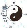 【二十四節気】「穀雨」2018