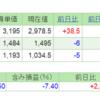 2018.7.20(金) 資産状況
