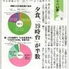 糸島新聞、食育連載2本目