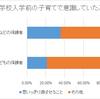 「よく遊ぶ子は賢くなる」調査まとまる NHKニュース