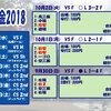 10月2日・火曜日 【あーだこーだ15:京・阪・神の協調性】