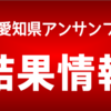 2017年度愛知県アンサンブルコンテスト結果情報(愛知県大会中学校の部)【管楽器担当のあるあるネタ特別編】