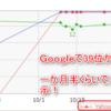 GRC39位→2位に急上昇!ほぼ放置ペラサイト作成手順を公開!