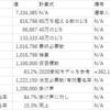 「点と線」特別シリーズ企画 (僕の勝手な)通称「大阪120万人リコールの会」(1) 成立可否を河村たかしメソッドから占う
