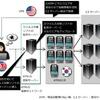 北朝鮮が韓国のATMをハッキング、高まるサイバー攻撃力