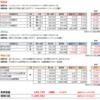 2018年4月家計簿は支出360,457円  円安と株高が一緒に見えて幸せな一ヶ月だった。