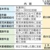 勤労統計不正と追加給付の件