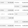 3/26(火)本日の損益+10,400円