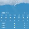 【朝からテンパり気味】第66回  勝田全国マラソン①【超絶寒い】
