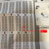 りょなけっと11新刊委託情報&名古屋コミティア情報