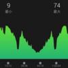 坂が多いコースをメインのトレーニングコースにするメリット(この1年やってみて感じたこと)
