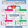 【ビジアブ】便秘症に対する酸化マグネシウムのランダム化比較試験!