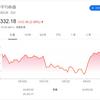【米国株】NYダウが暴騰
