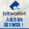 bitwallet(ビットウォレット) - 入金方法