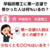 早稲田理工進学者に第一志望だった人はほとんどいないの?