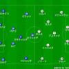 EURO2016-D3-CRO.vs.SPA