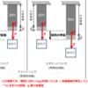 筋肉の収縮様式について簡単な物理モデルで理解を深める_(2/2)