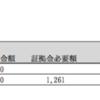 【投資】トラリピ実践記録15週目(2017/7/17-7/21)プラス300円