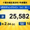 千葉市緑区高田町1号発電所の9月分のチェンジコインを分配しました