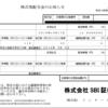 【分配金】1597 MXS Jリートの2016年9月度の分配金を頂きました