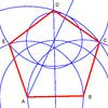 正五角形の作図
