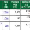 保有株式と資産状況☆2020/9/12(土)