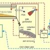 (超)高効率のバイオマスガス化装置(750KW)の新たな実例紹介(1)です!!
