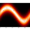 線形回帰をベイズ推定で解く(2)予測分布をプロット